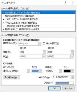 データバー 4
