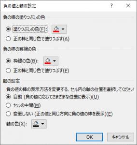 データバー 12