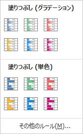 データバー 3